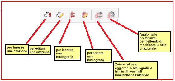 i plugin Zotero per editor di testo (descrizione voci di menu)